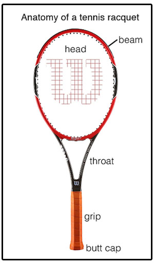 how to buy tennis racquet for beginners